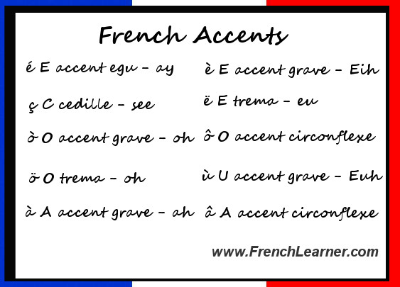 The French language also has a number of accents ( les accents ...