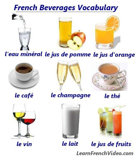 french vocabulary: