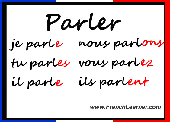 French Regular ER Verbs