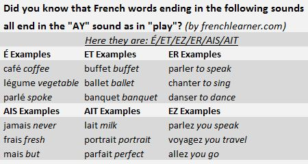 French reading tip how to say the ay sound one of the most baffling aspects to learning french is figuring out which letters to pronounce and which ones to not pronounce in this lesson ill show you ccuart Images