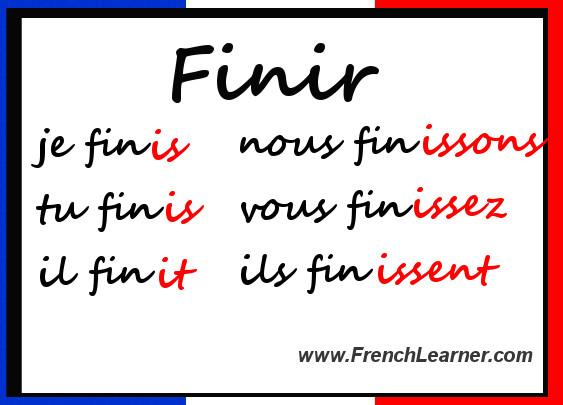 French Regular IR Verbs