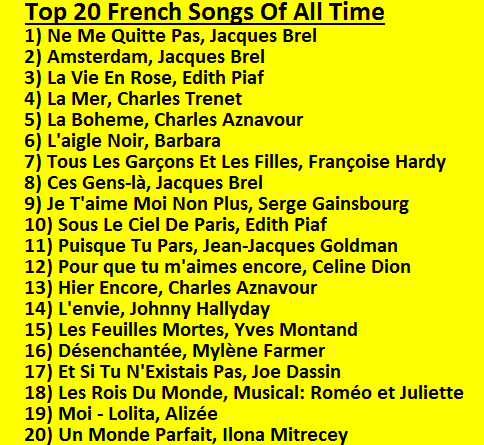 top 10 french songs