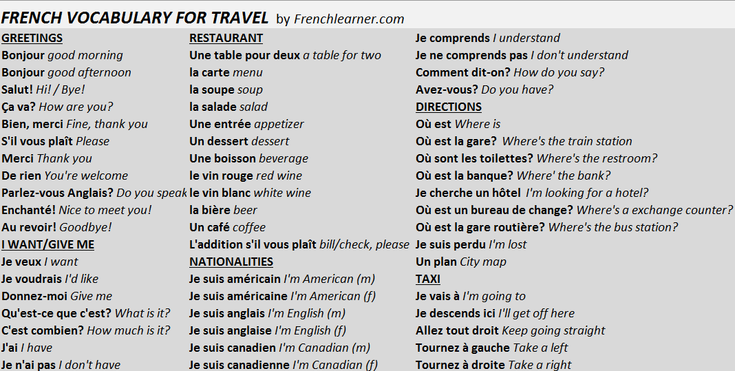 French Travel Vocabulary