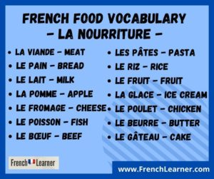 French food vocabulary